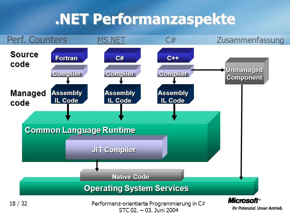 Performanz-orientierte Programmierung in C# STC 02. – 03. Juni 2004 18 / 32.NET Performanzaspekte Fortran Source code Compiler C++C# CompilerCompiler