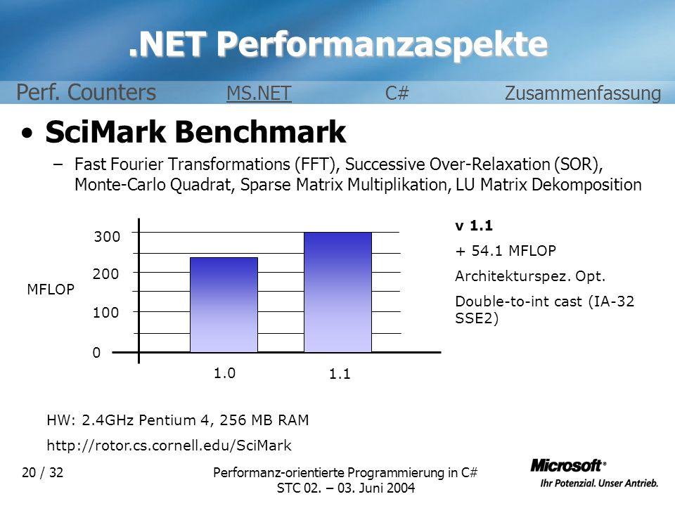 Performanz-orientierte Programmierung in C# STC 02. – 03. Juni 2004 20 / 32.NET Performanzaspekte SciMark Benchmark –Fast Fourier Transformations (FFT