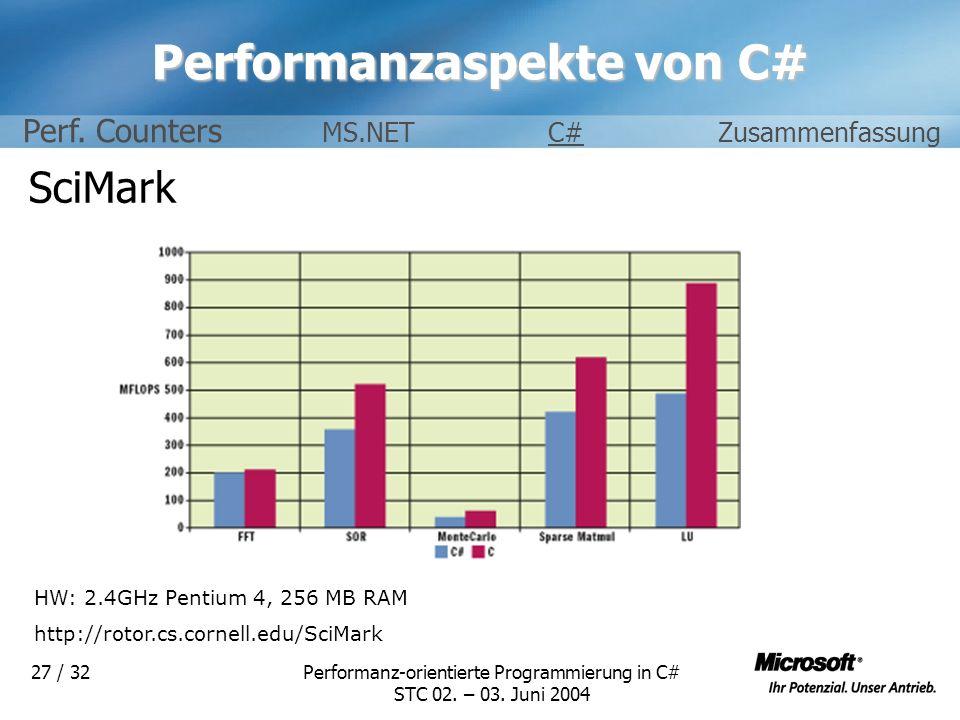 Performanz-orientierte Programmierung in C# STC 02. – 03. Juni 2004 27 / 32 Performanzaspekte von C# SciMark HW: 2.4GHz Pentium 4, 256 MB RAM http://r