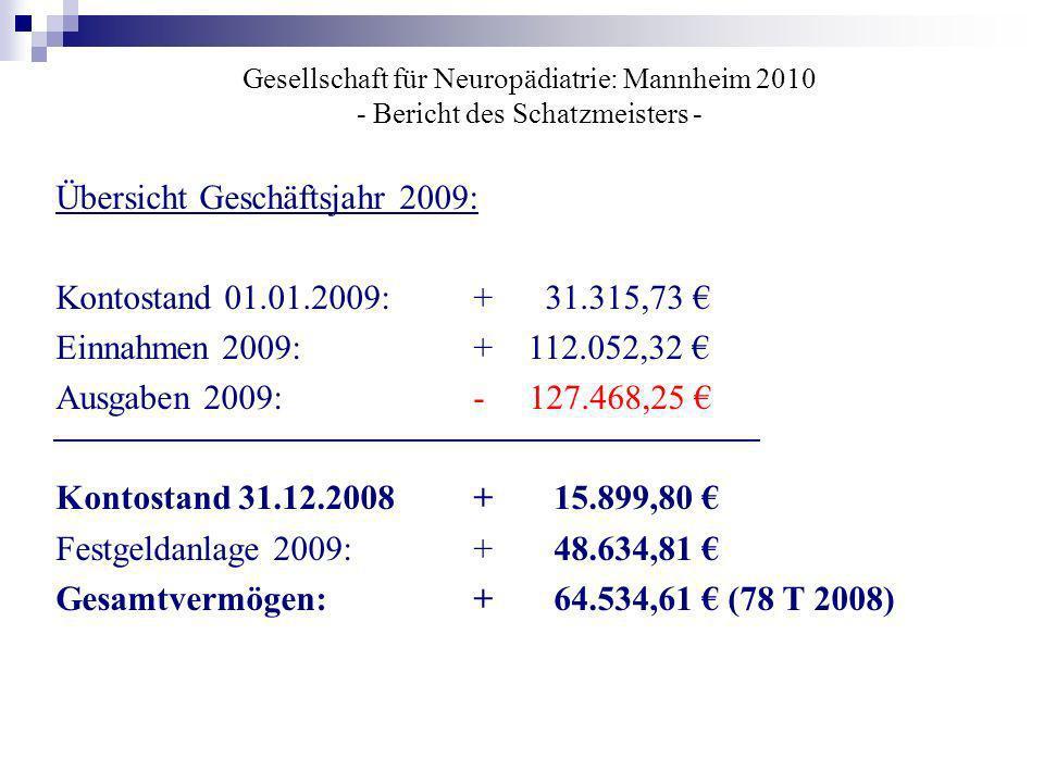 Gesellschaft für Neuropädiatrie: Mannheim 2010 - Bericht des Schatzmeisters - Übersicht Geschäftsjahr 2009: Kontostand 01.01.2009:+ 31.315,73 Einnahme