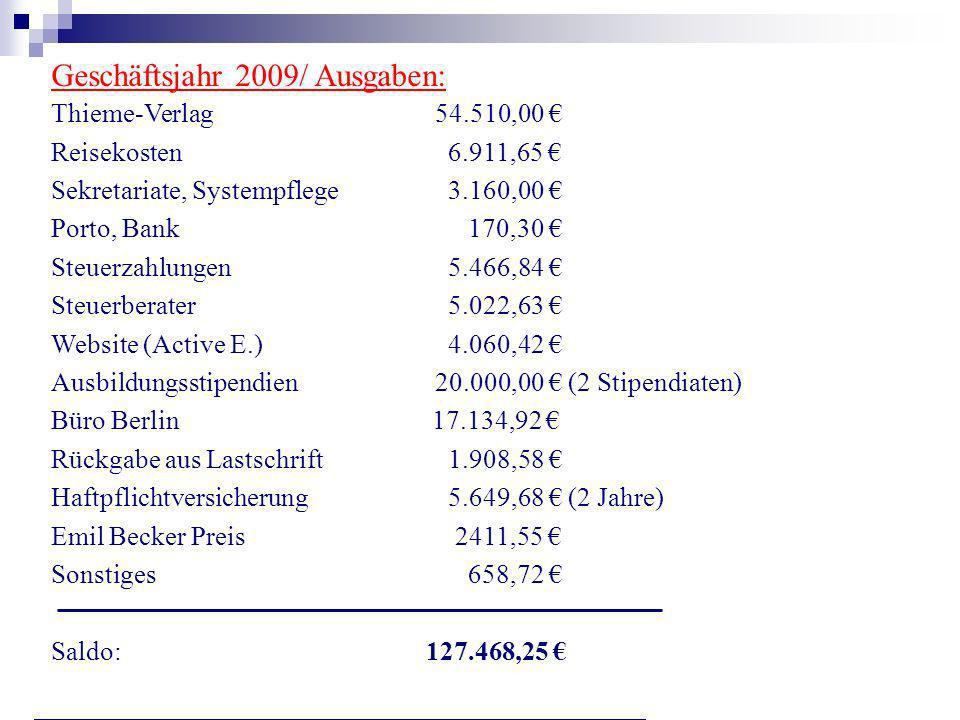 Geschäftsjahr 2009/ Ausgaben: Thieme-Verlag 54.510,00 Reisekosten 6.911,65 Sekretariate, Systempflege 3.160,00 Porto, Bank 170,30 Steuerzahlungen 5.46