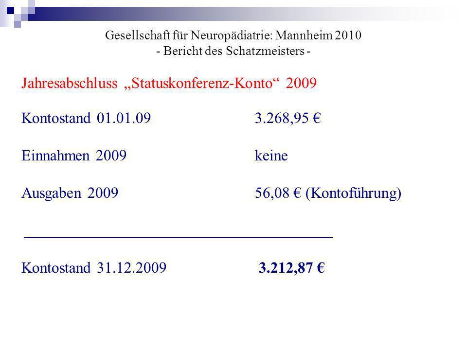 Gesellschaft für Neuropädiatrie: Mannheim 2010 - Bericht des Schatzmeisters - Jahresabschluss Fortbildungsakademie-Konto 2009 Kontostand 01.01.091.076,61 Einnahmen 2009 keine Ausgaben 2009 56,08 Kontostand 31.12.20081.020,53