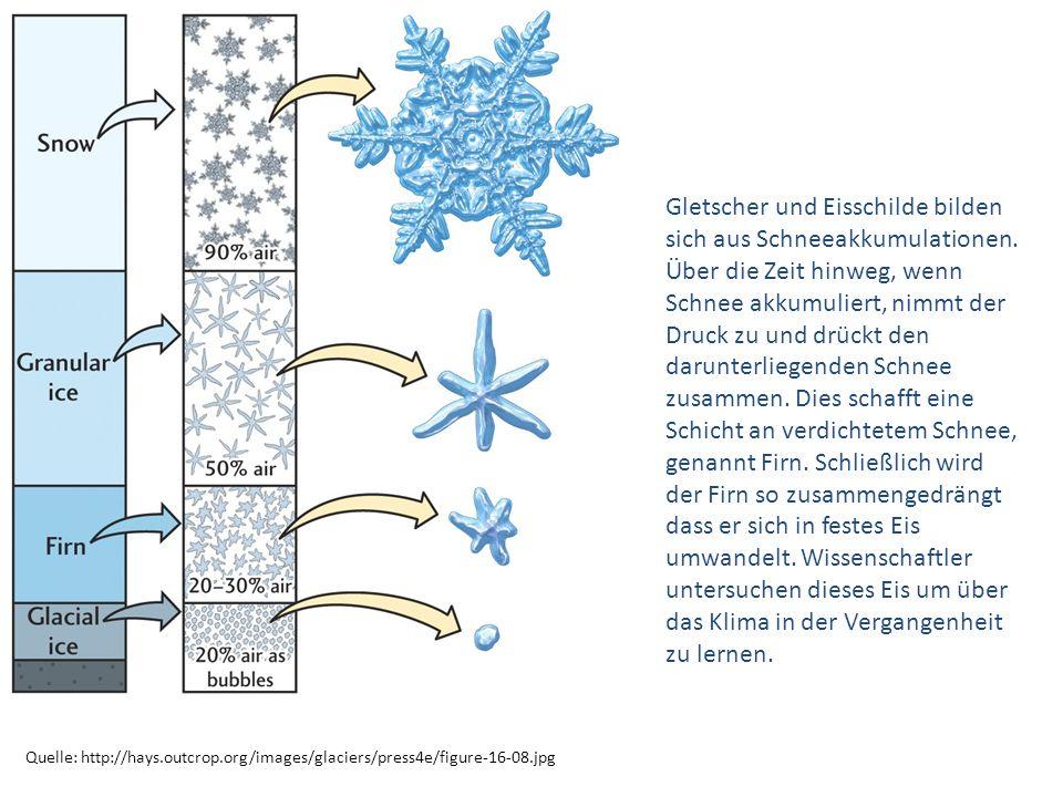 Quelle: http://hays.outcrop.org/images/glaciers/press4e/figure-16-08.jpg Gletscher und Eisschilde bilden sich aus Schneeakkumulationen. Über die Zeit