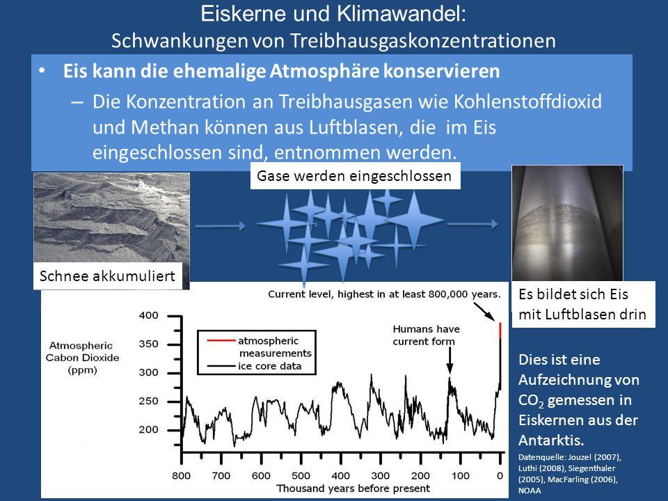 Eiskerne und Klimawandel: Schwankungen von Treibhausgaskonzentrationen Eis kann die ehemalige Atmosphäre konservieren – Die Konzentration an Treibhaus