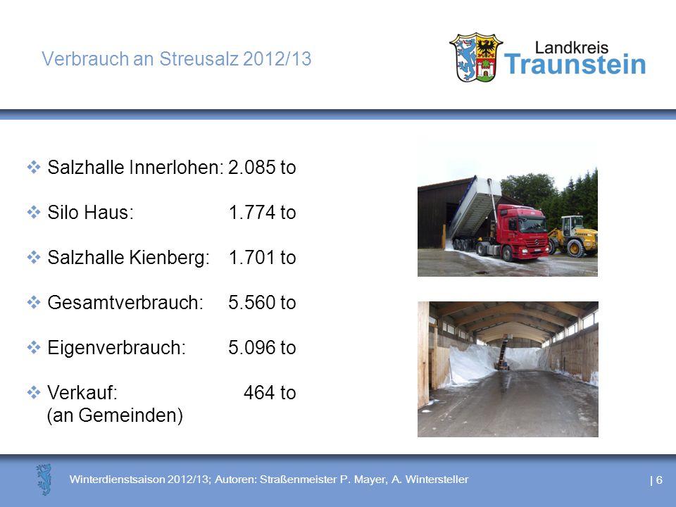 | 6 Winterdienstsaison 2012/13; Autoren: Straßenmeister P. Mayer, A. Wintersteller Verbrauch an Streusalz 2012/13 Salzhalle Innerlohen:2.085 to Silo H