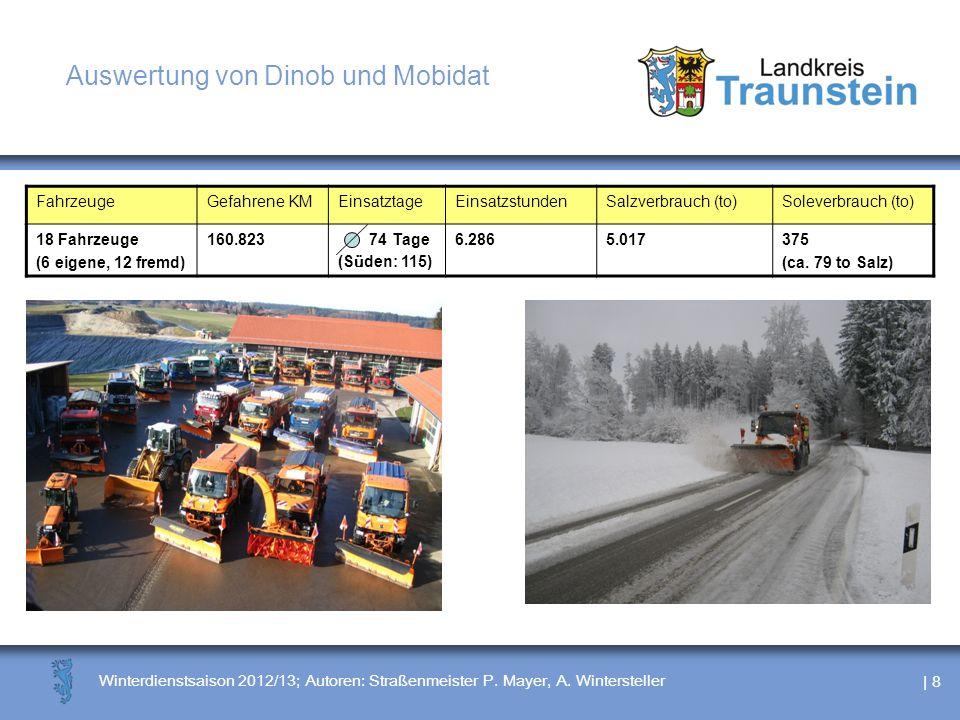 | 8 Winterdienstsaison 2012/13; Autoren: Straßenmeister P. Mayer, A. Wintersteller Auswertung von Dinob und Mobidat FahrzeugeGefahrene KMEinsatztageEi