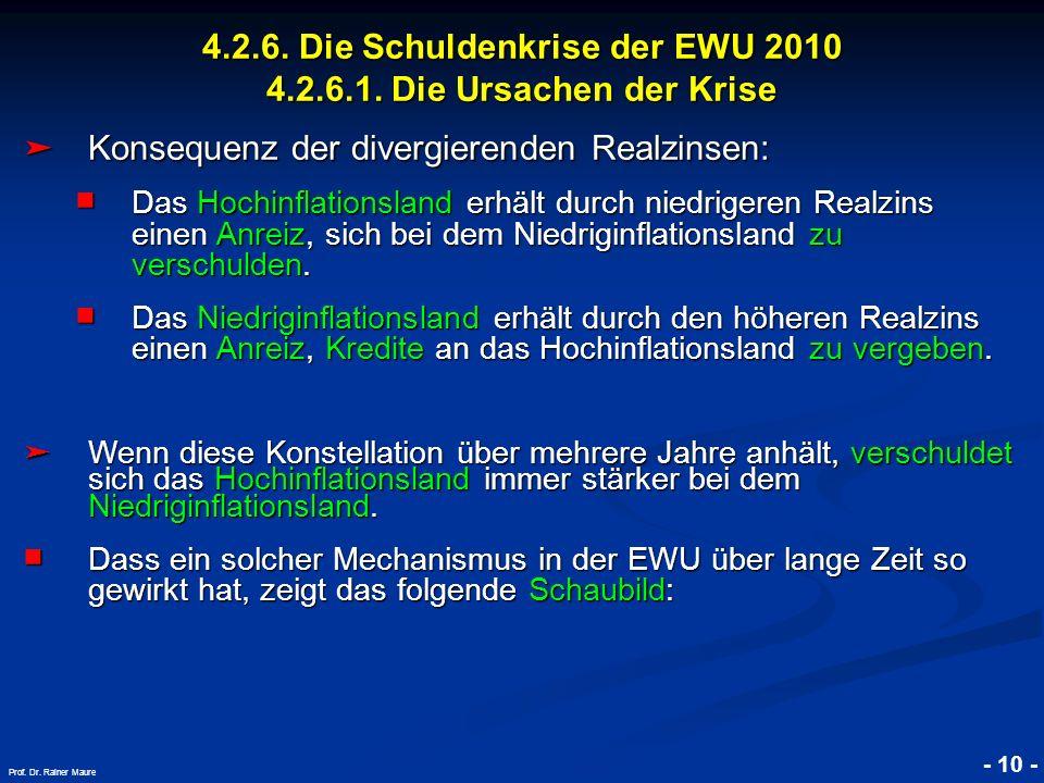 © RAINER MAURER, Pforzheim 4.2.6. Die Schuldenkrise der EWU 2010 4.2.6.1. Die Ursachen der Krise - 10 - Prof. Dr. Rainer Maure Konsequenz der divergie