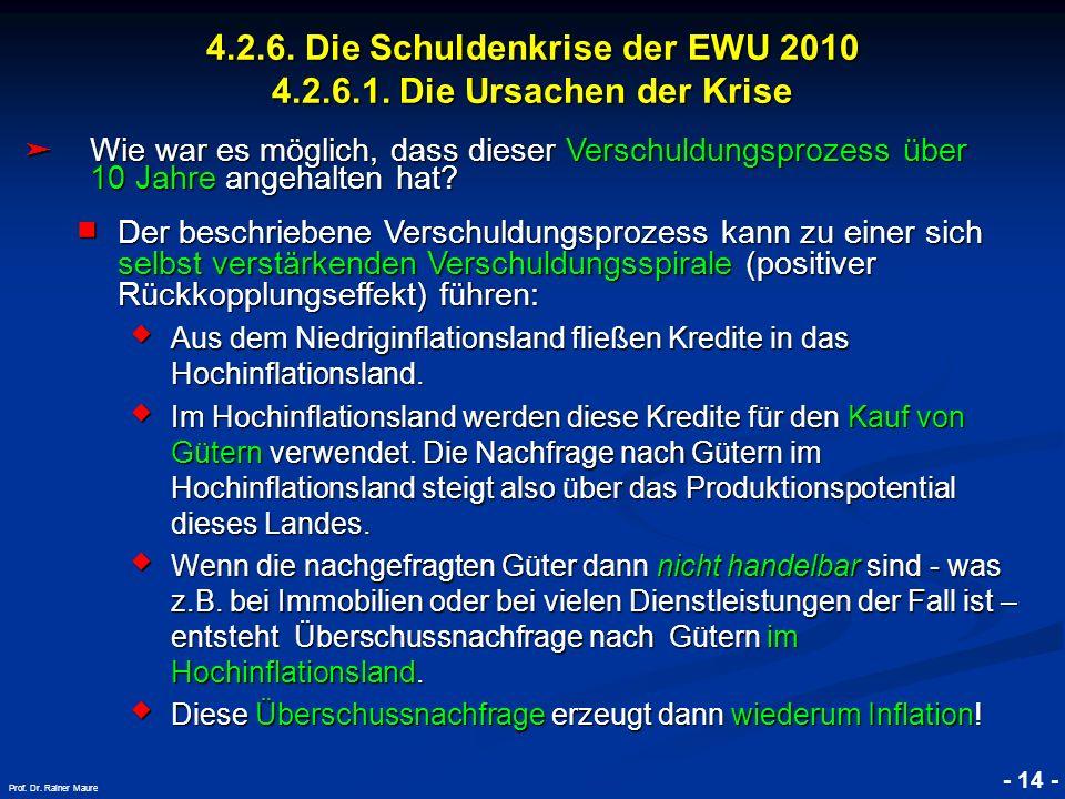 © RAINER MAURER, Pforzheim 4.2.6. Die Schuldenkrise der EWU 2010 4.2.6.1. Die Ursachen der Krise - 14 - Prof. Dr. Rainer Maure Wie war es möglich, das