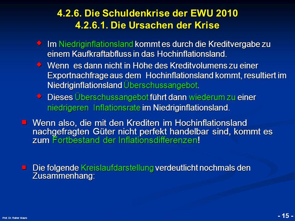 © RAINER MAURER, Pforzheim 4.2.6. Die Schuldenkrise der EWU 2010 4.2.6.1. Die Ursachen der Krise - 15 - Prof. Dr. Rainer Maure Im Niedriginflationslan