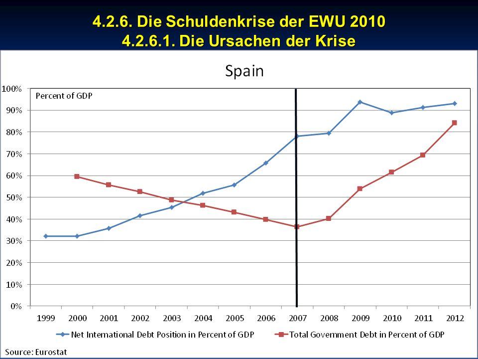 © RAINER MAURER, Pforzheim 4.2.6. Die Schuldenkrise der EWU 2010 4.2.6.1. Die Ursachen der Krise - 19 - Prof. Dr. Rainer Maure