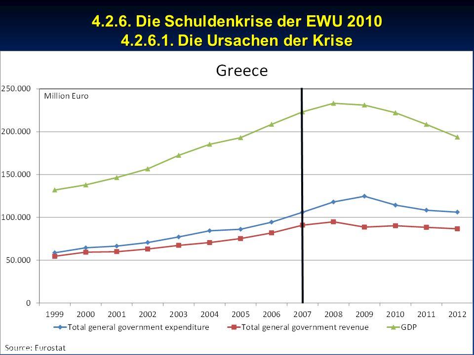 © RAINER MAURER, Pforzheim 4.2.6. Die Schuldenkrise der EWU 2010 4.2.6.1. Die Ursachen der Krise - 25 - Prof. Dr. Rainer Maure