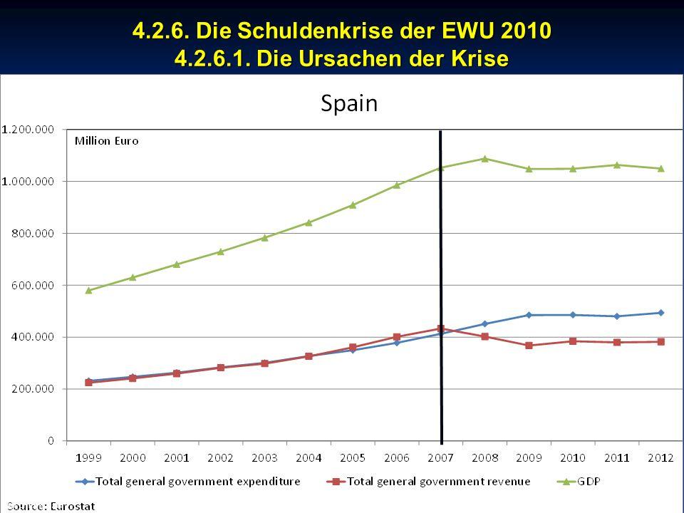 © RAINER MAURER, Pforzheim 4.2.6. Die Schuldenkrise der EWU 2010 4.2.6.1. Die Ursachen der Krise - 27 - Prof. Dr. Rainer Maure