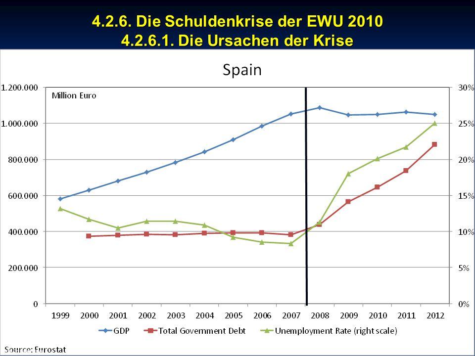 © RAINER MAURER, Pforzheim 4.2.6. Die Schuldenkrise der EWU 2010 4.2.6.1. Die Ursachen der Krise - 33 - Prof. Dr. Rainer Maure
