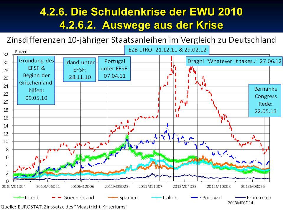 © RAINER MAURER, Pforzheim - 37 - Prof. Dr. Rainer Maure 4.2.6. Die Schuldenkrise der EWU 2010 4.2.6.2. Auswege aus der Krise