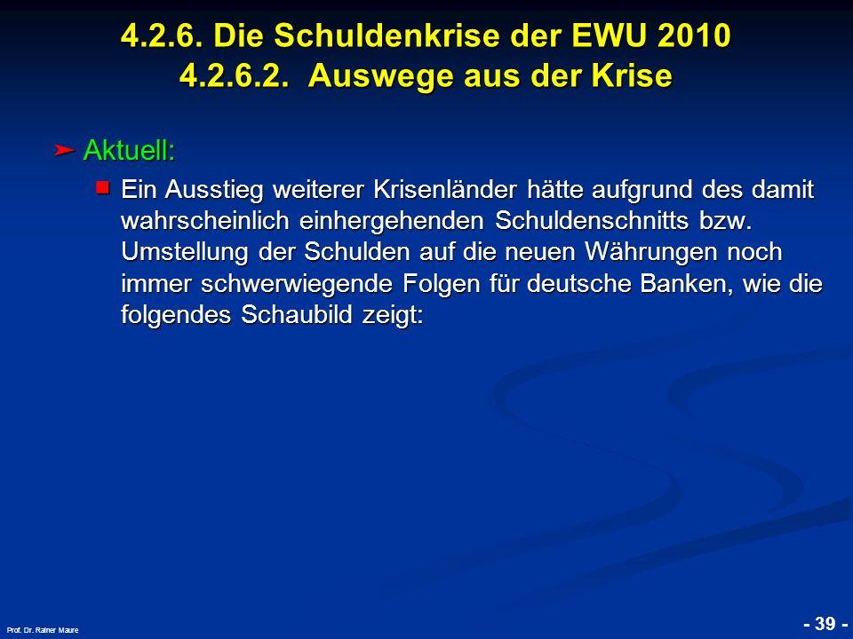 © RAINER MAURER, Pforzheim - 39 - Prof. Dr. Rainer Maure Aktuell: Aktuell: Ein Ausstieg weiterer Krisenländer hätte aufgrund des damit wahrscheinlich