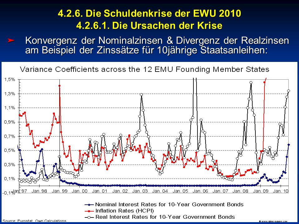 © RAINER MAURER, Pforzheim 4.2.6. Die Schuldenkrise der EWU 2010 4.2.6.1. Die Ursachen der Krise - 5 - Prof. Dr. Rainer Maure Konvergenz der Nominalzi