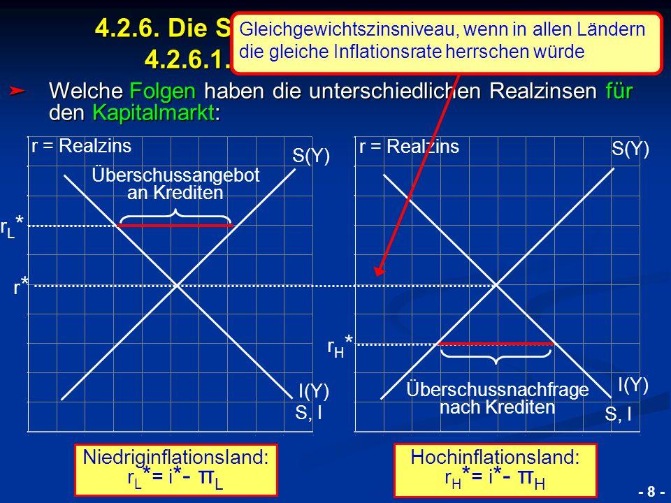 © RAINER MAURER, Pforzheim 4.2.6. Die Schuldenkrise der EWU 2010 4.2.6.1. Die Ursachen der Krise - 8 - Welche Folgen haben die unterschiedlichen Realz