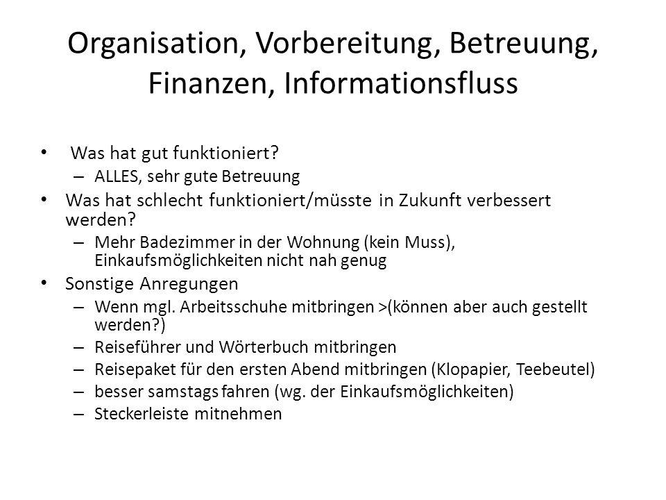 Organisation, Vorbereitung, Betreuung, Finanzen, Informationsfluss Was hat gut funktioniert? – ALLES, sehr gute Betreuung Was hat schlecht funktionier