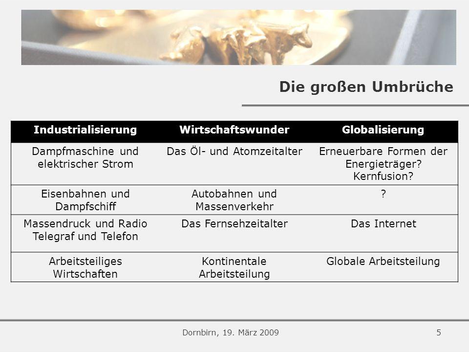 Die Folgen für die ländlichen Räume Dornbirn, 19.