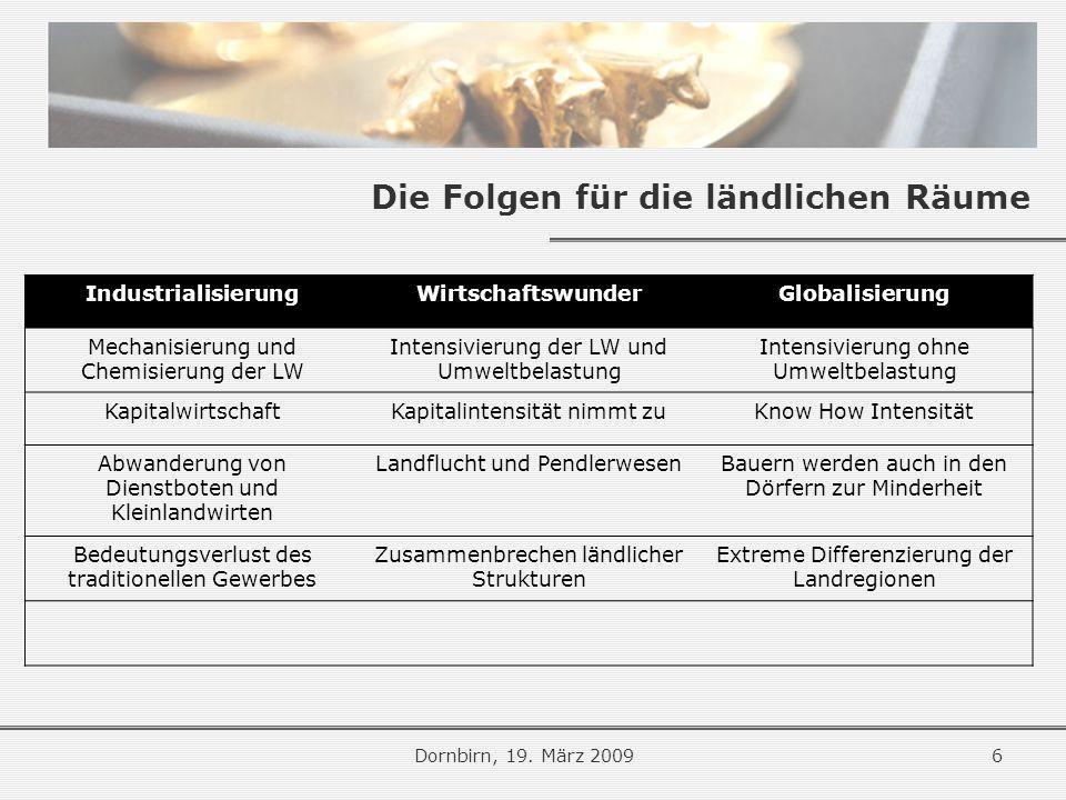 Dornbirn, 19. März 200917 Strategien für die Kommunal- und Regionalentwicklung