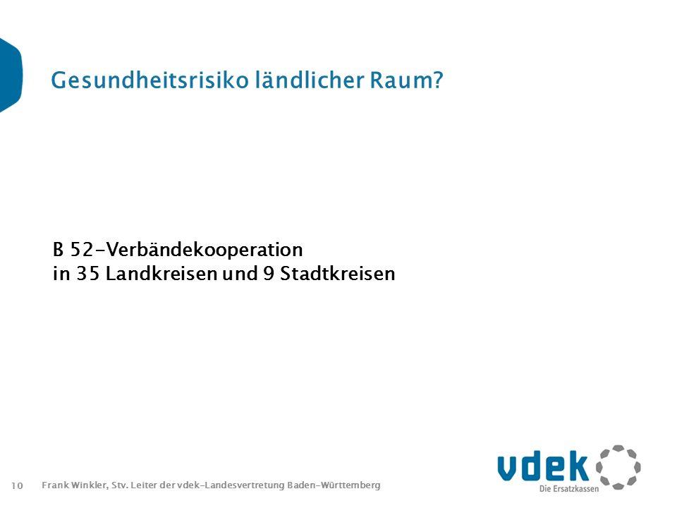 10 Frank Winkler, Stv. Leiter der vdek-Landesvertretung Baden-Württemberg Gesundheitsrisiko ländlicher Raum? B 52-Verbändekooperation in 35 Landkreise