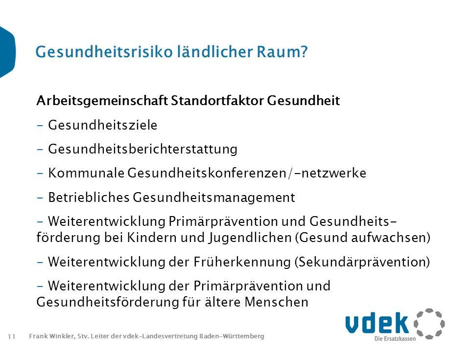 11 Frank Winkler, Stv. Leiter der vdek-Landesvertretung Baden-Württemberg Gesundheitsrisiko ländlicher Raum? Arbeitsgemeinschaft Standortfaktor Gesund
