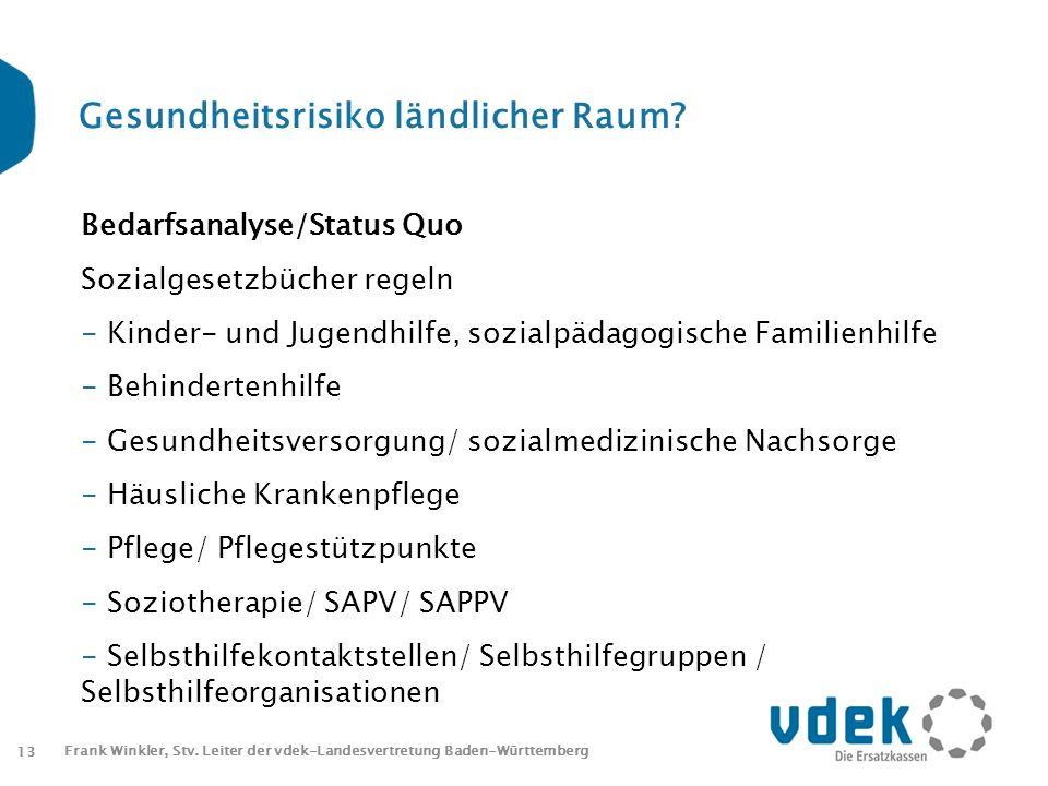 13 Frank Winkler, Stv. Leiter der vdek-Landesvertretung Baden-Württemberg Gesundheitsrisiko ländlicher Raum? Bedarfsanalyse/Status Quo Sozialgesetzbüc