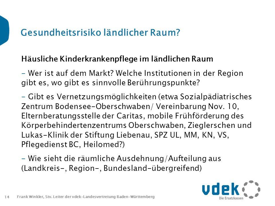 14 Frank Winkler, Stv. Leiter der vdek-Landesvertretung Baden-Württemberg Gesundheitsrisiko ländlicher Raum? Häusliche Kinderkrankenpflege im ländlich