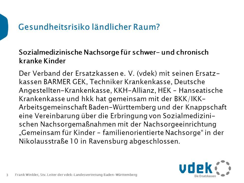 3 Frank Winkler, Stv. Leiter der vdek-Landesvertretung Baden-Württemberg Gesundheitsrisiko ländlicher Raum? Sozialmedizinische Nachsorge für schwer- u