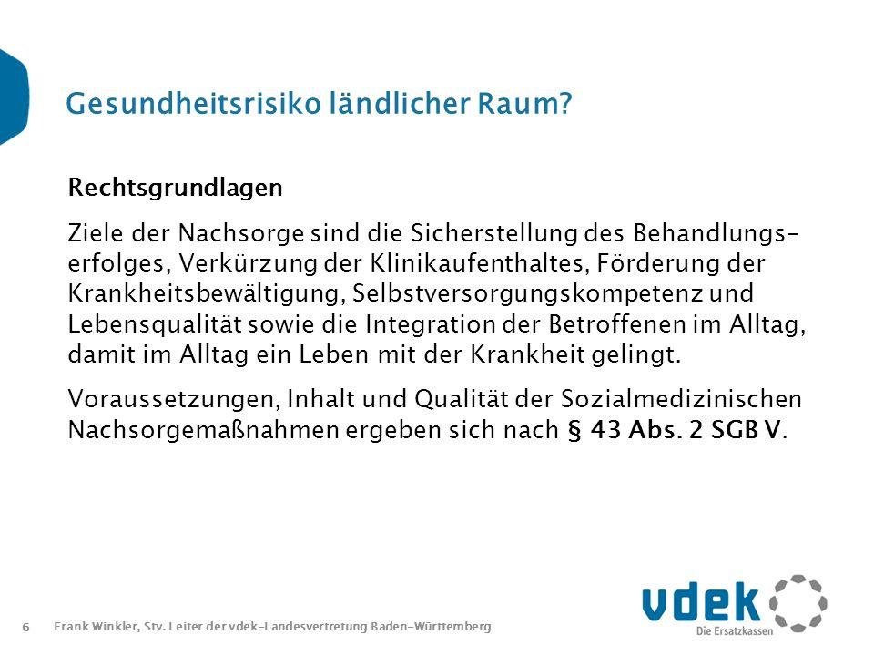 6 Frank Winkler, Stv. Leiter der vdek-Landesvertretung Baden-Württemberg Gesundheitsrisiko ländlicher Raum? Rechtsgrundlagen Ziele der Nachsorge sind
