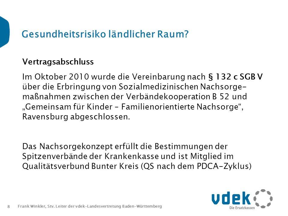 8 Frank Winkler, Stv. Leiter der vdek-Landesvertretung Baden-Württemberg Gesundheitsrisiko ländlicher Raum? Vertragsabschluss Im Oktober 2010 wurde di