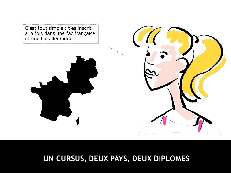 UN CURSUS, DEUX PAYS, DEUX DIPLOMES C est tout simple : t es inscrit à la fois dans une fac française et une fac allemande.
