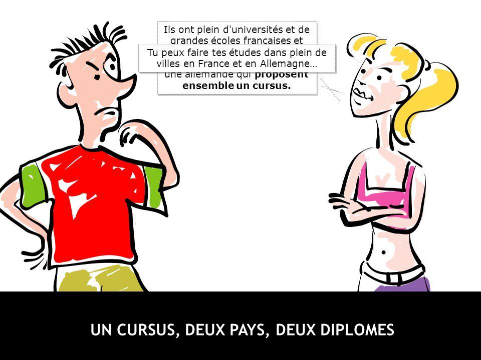 Ils ont plein d universités et de grandes écoles françaises et allemandes qui sont membres.