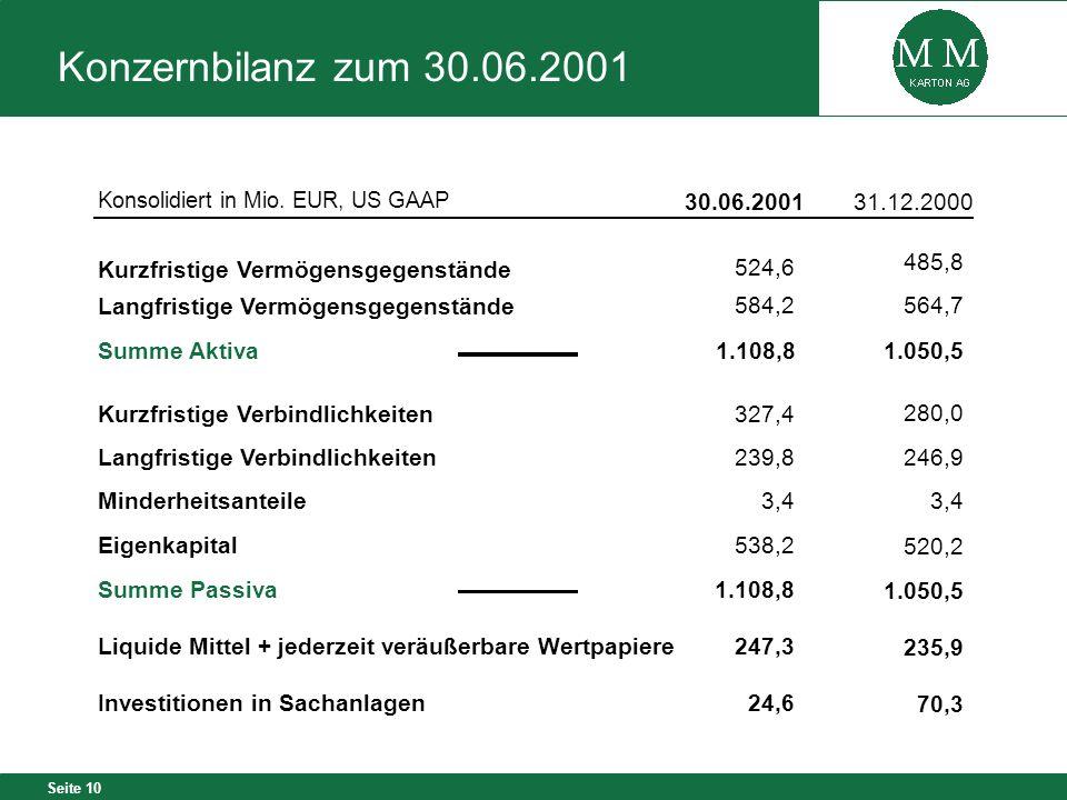 Seite 10 Konzernbilanz zum 30.06.2001 Konsolidiert in Mio. EUR, US GAAP Kurzfristige Vermögensgegenstände Langfristige Vermögensgegenstände Summe Akti