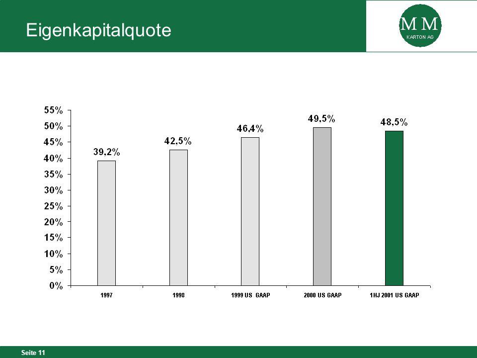 Seite 11 Eigenkapitalquote