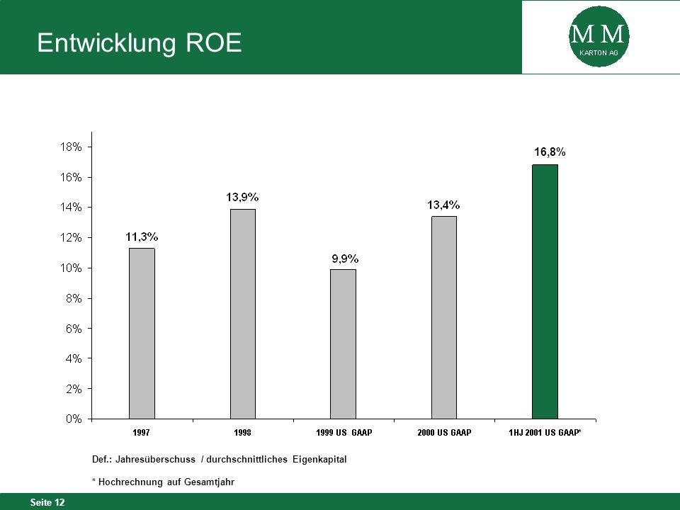 Seite 12 Def.: Jahresüberschuss / durchschnittliches Eigenkapital * Hochrechnung auf Gesamtjahr Entwicklung ROE 16,8%