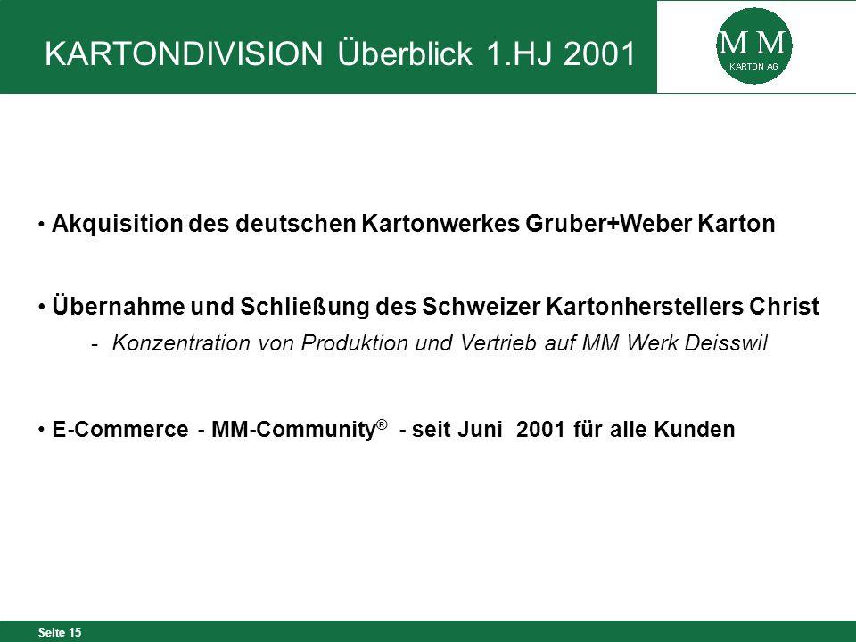 Seite 15 KARTONDIVISION Überblick 1.HJ 2001 Akquisition des deutschen Kartonwerkes Gruber+Weber Karton Übernahme und Schließung des Schweizer Kartonhe