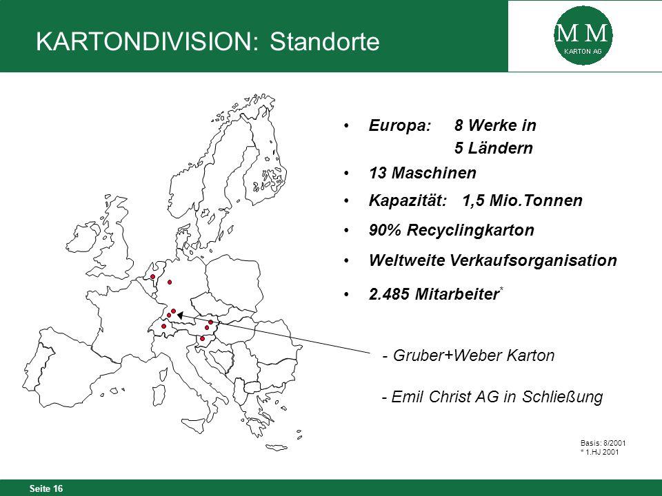 Seite 16 Europa:8 Werke in 5 Ländern 13 Maschinen Kapazität: 1,5 Mio.Tonnen 90% Recyclingkarton Weltweite Verkaufsorganisation 2.485 Mitarbeiter * KAR