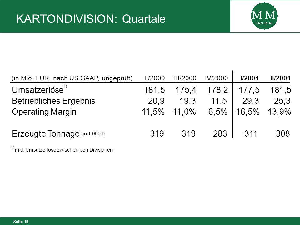 Seite 19 KARTONDIVISION: Quartale (in Mio. EUR, nach US GAAP, ungeprüft)II/2000III/2000IV/2000I/2001II/2001 Umsatzerlöse 1) 181,5175,4178,2177,5181,5
