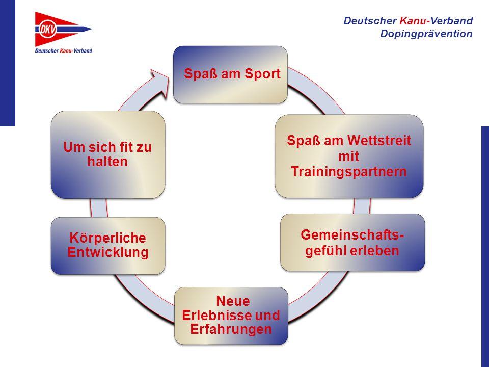 Deutscher Kanu-Verband Dopingprävention Spaß am Sport Spaß am Wettstreit mit Trainingspartnern Gemeinschafts- gefühl erleben Neue Erlebnisse und Erfah