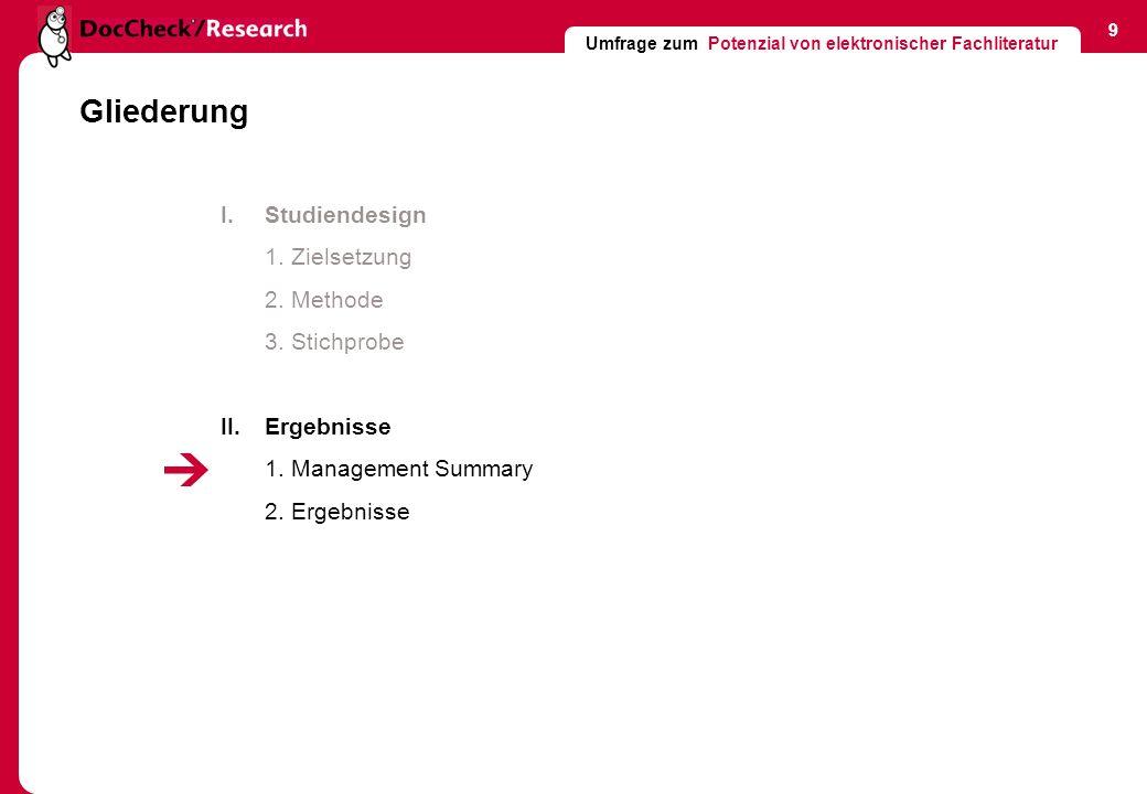 Umfrage zum Potenzial von elektronischer Fachliteratur 30 Preisvorteil bei elektronischen Publikationen (..1) 0 – 24 25 – 49 50 – 74 75 – 100 Fr.