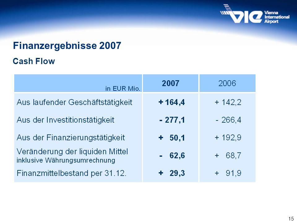15 Finanzergebnisse 2007 Cash Flow