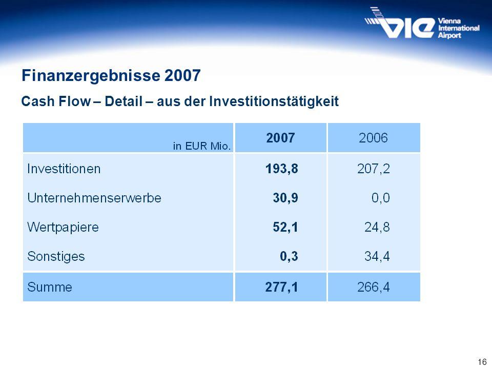 16 Finanzergebnisse 2007 Cash Flow – Detail – aus der Investitionstätigkeit