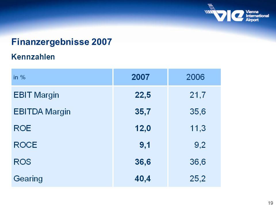 19 Finanzergebnisse 2007 Kennzahlen