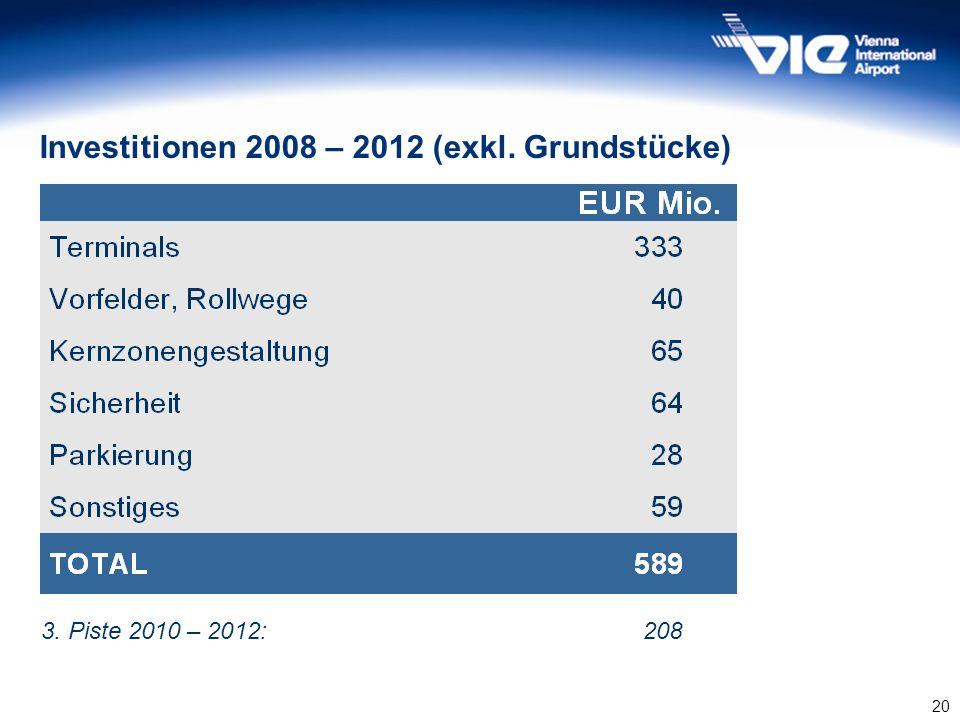 20 Investitionen 2008 – 2012 (exkl. Grundstücke) 3. Piste 2010 – 2012:208
