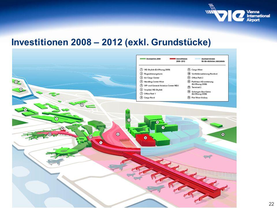 22 Investitionen 2008 – 2012 (exkl. Grundstücke)