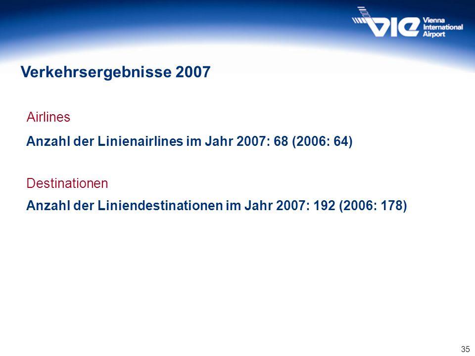 35 Airlines Anzahl der Linienairlines im Jahr 2007: 68 (2006: 64) Verkehrsergebnisse 2007 Destinationen Anzahl der Liniendestinationen im Jahr 2007: 1