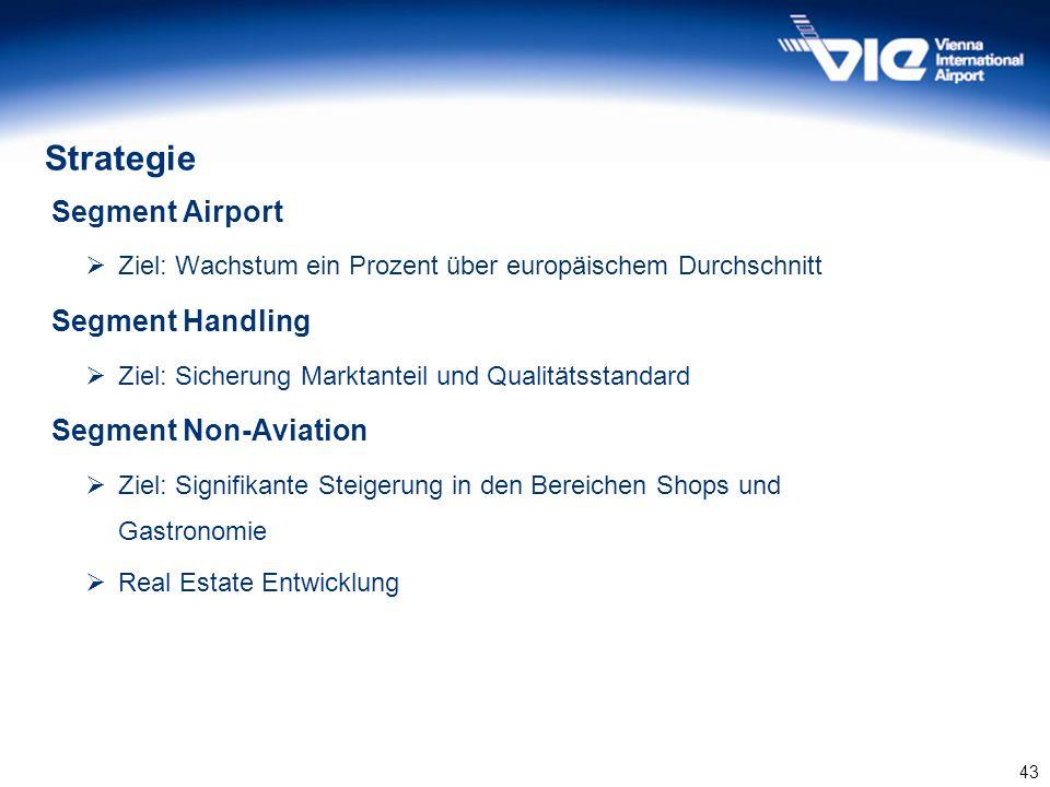 43 Strategie Segment Airport Ziel: Wachstum ein Prozent über europäischem Durchschnitt Segment Handling Ziel: Sicherung Marktanteil und Qualitätsstand