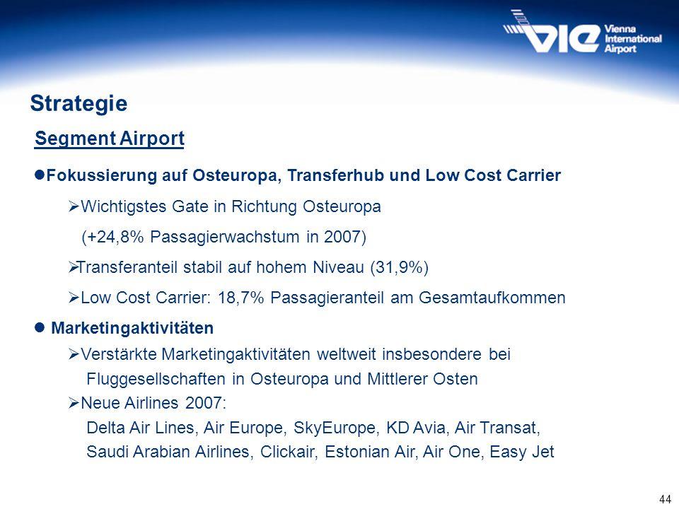 44 Segment Airport Fokussierung auf Osteuropa, Transferhub und Low Cost Carrier Wichtigstes Gate in Richtung Osteuropa (+24,8% Passagierwachstum in 20
