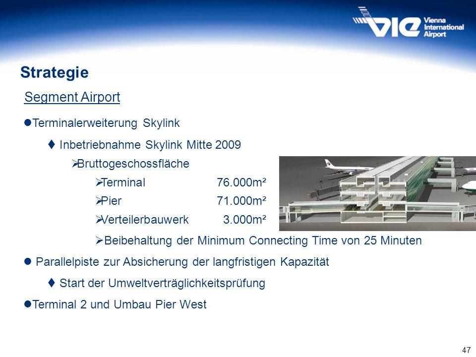 47 Strategie Segment Airport Terminalerweiterung Skylink Inbetriebnahme Skylink Mitte 2009 Bruttogeschossfläche Terminal76.000m² Pier71.000m² Verteile